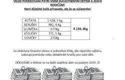 Vyhodnocení sběru papíru